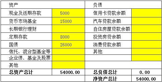 财觅新窍第8期:单身女秘书月入1万3年攒25万首付